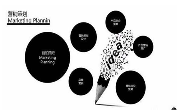品牌产品卖点策划需要具备哪些要素?